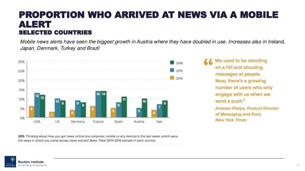 digital-news-report-2016-25-1024