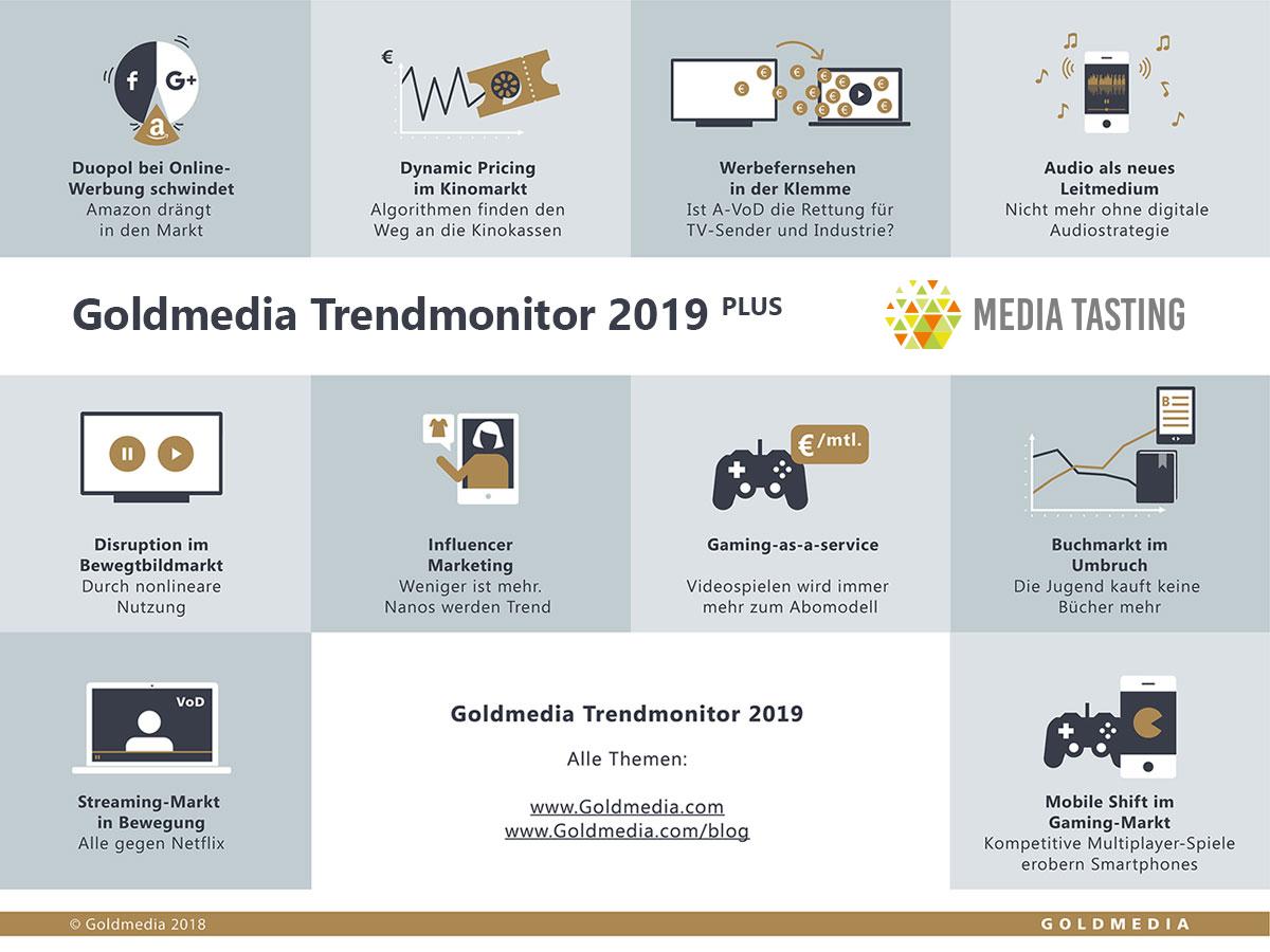 Goldmedia Trendmonitor 2019 Plus